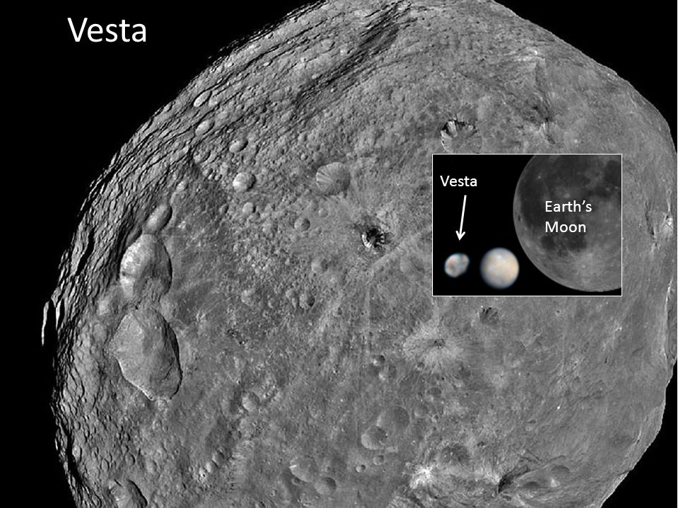 Vesta Earth's Moon