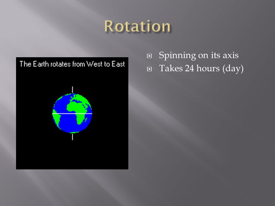  Spinning on its axis  Takes 24 hours (day)