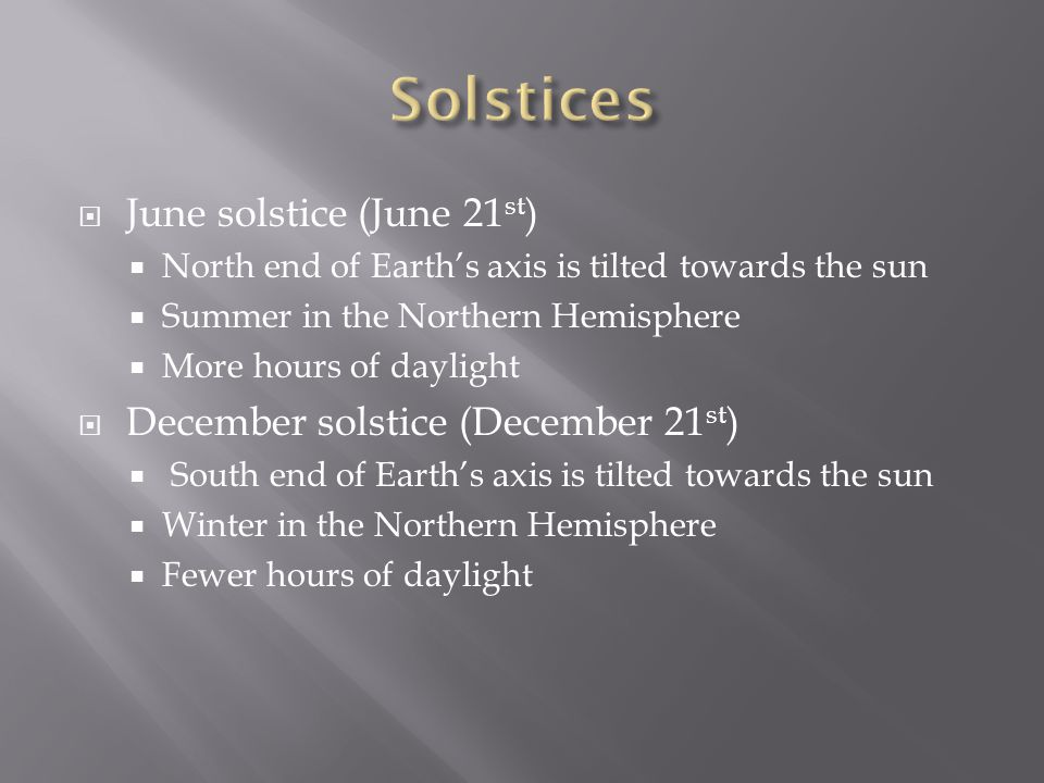  June solstice (June 21 st )  North end of Earth's axis is tilted towards the sun  Summer in the Northern Hemisphere  More hours of daylight  December solstice (December 21 st )  South end of Earth's axis is tilted towards the sun  Winter in the Northern Hemisphere  Fewer hours of daylight