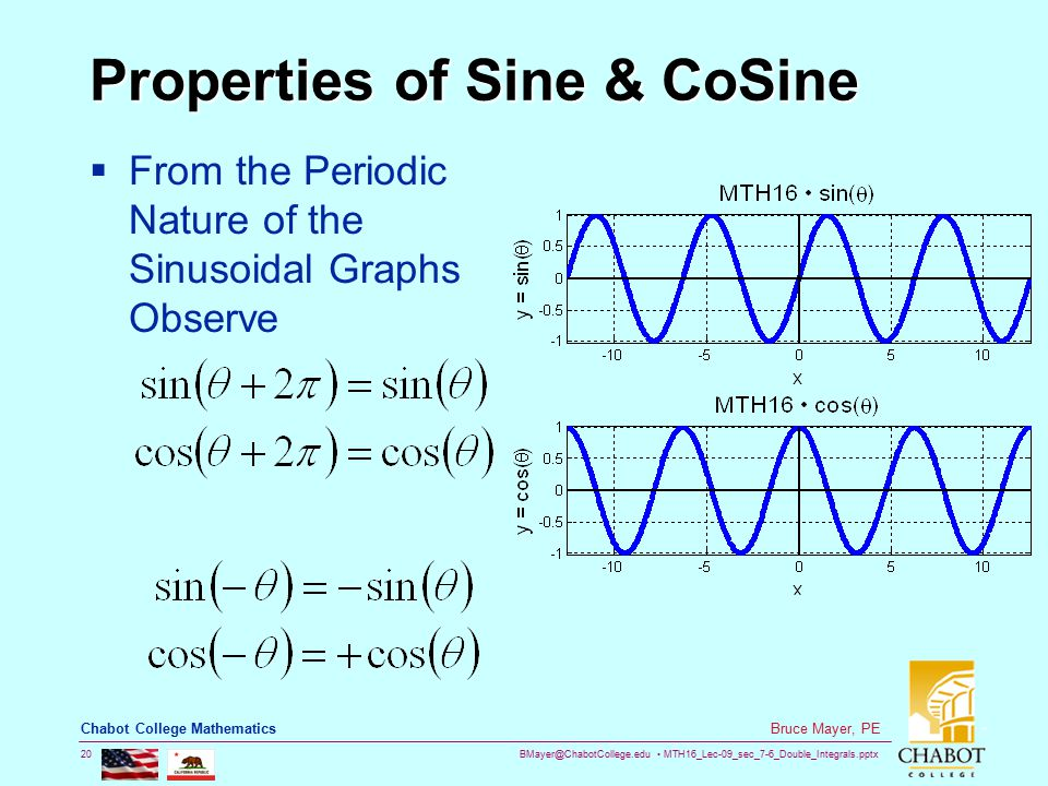 BMayer@ChabotCollege.edu MTH16_Lec-09_sec_7-6_Double_Integrals.pptx 20 Bruce Mayer, PE Chabot College Mathematics Properties of Sine & CoSine  From the Periodic Nature of the Sinusoidal Graphs Observe