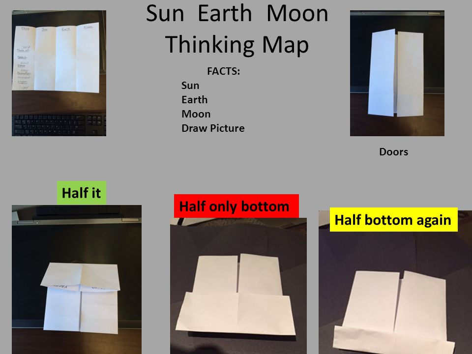 Sun Earth Moon Thinking Map FACTS: Sun Earth Moon Draw Picture Doors Half it Half bottom again Half only bottom