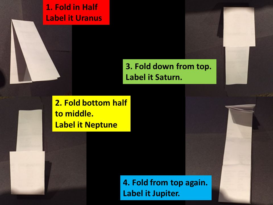 2. Fold bottom half to middle. Label it Neptune 1. Fold in Half Label it Uranus 3. Fold down from top. Label it Saturn. 4. Fold from top again. Label