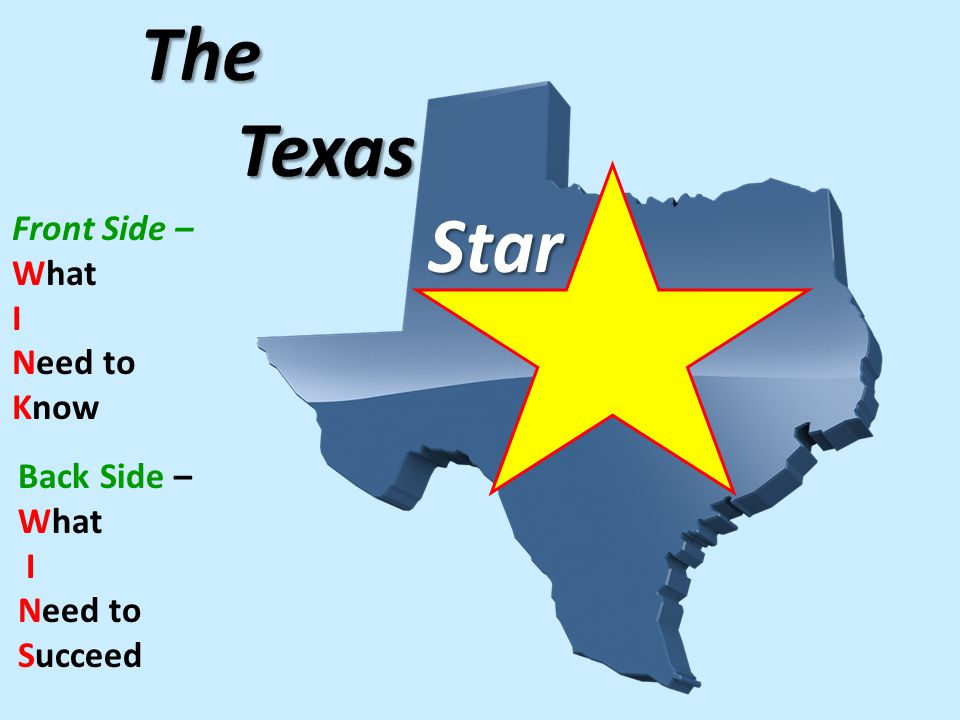 TheTexasStar Back Side – What I Need to Succeed Front Side – What I Need to Know