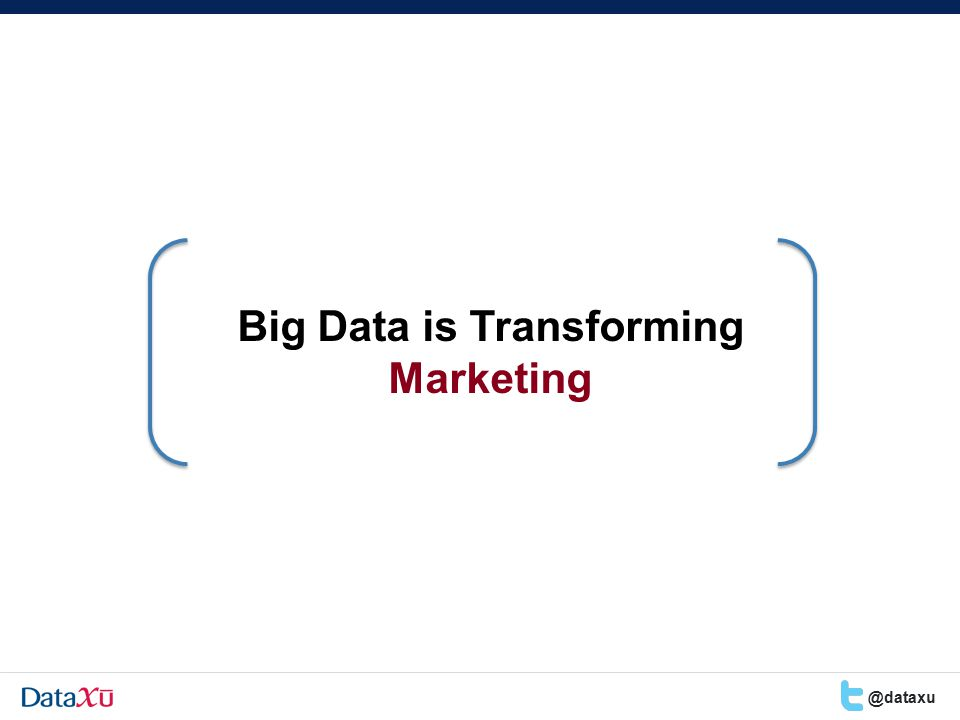 Big Data is Transforming Marketing @dataxu