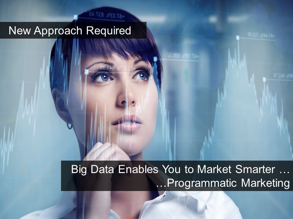 New Approach Required Big Data Enables You to Market Smarter … …Programmatic Marketing