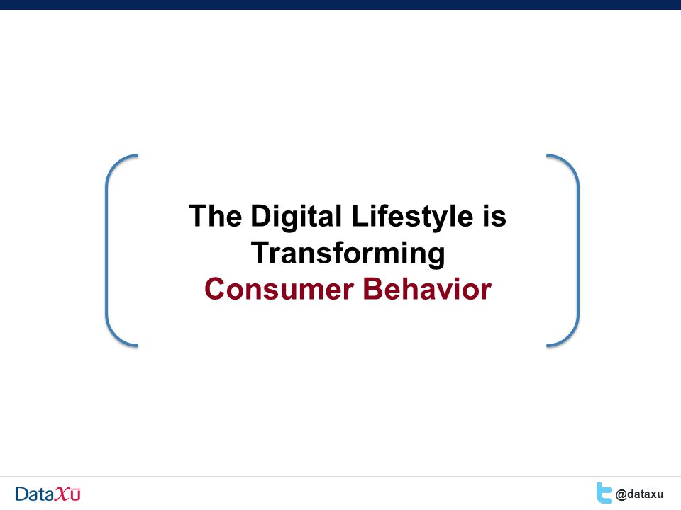 The Digital Lifestyle is Transforming Consumer Behavior @dataxu