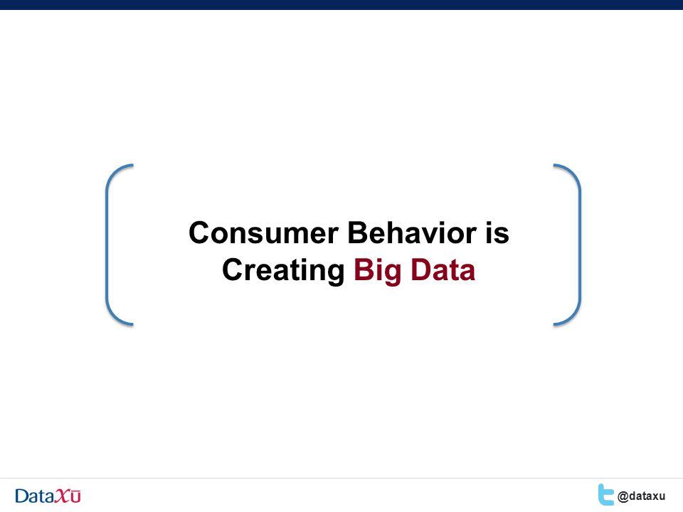 Consumer Behavior is Creating Big Data @dataxu