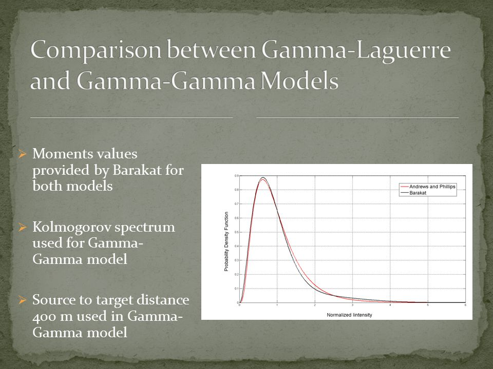  Moments values provided by Barakat for both models  Kolmogorov spectrum used for Gamma- Gamma model  Source to target distance 400 m used in Gamma- Gamma model