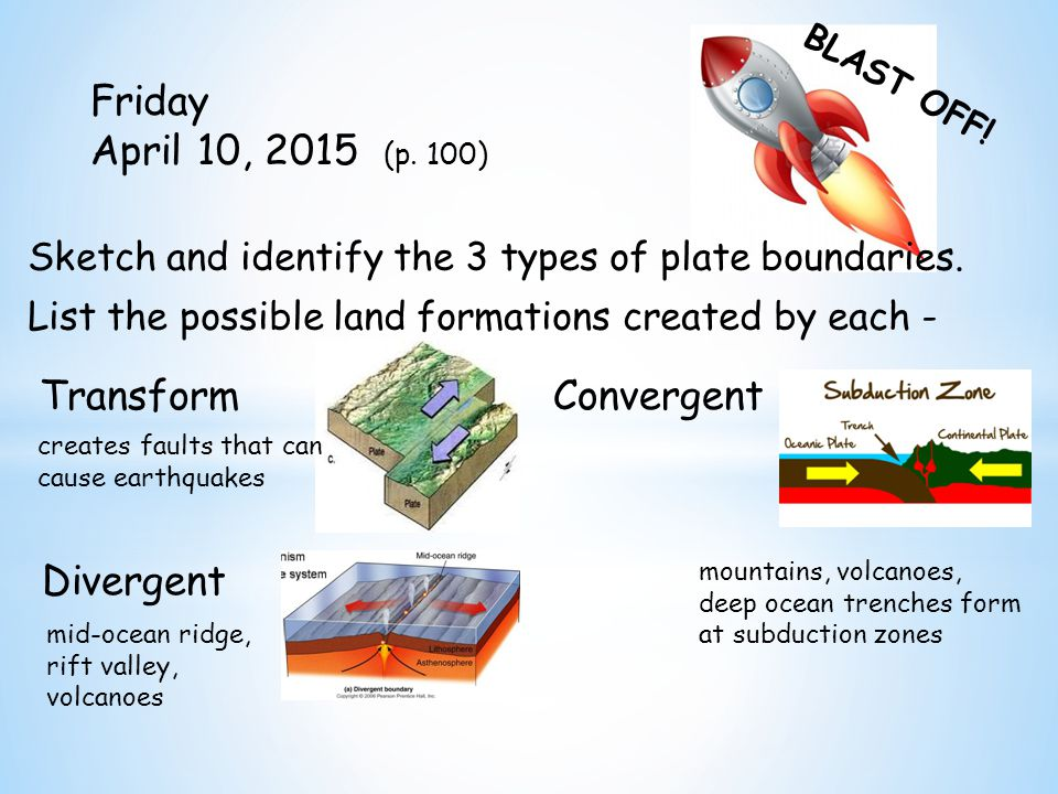BLAST OFF. Friday April 10, 2015 (p. 100) Sketch and identify the 3 types of plate boundaries.
