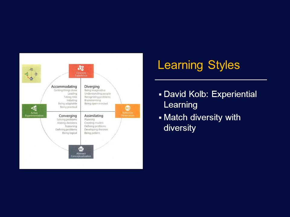 Learning Styles  David Kolb: Experiential Learning  Match diversity with diversity