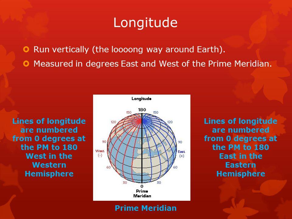 Longitude  Run vertically (the loooong way around Earth).