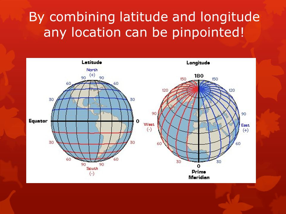 By combining latitude and longitude any location can be pinpointed!