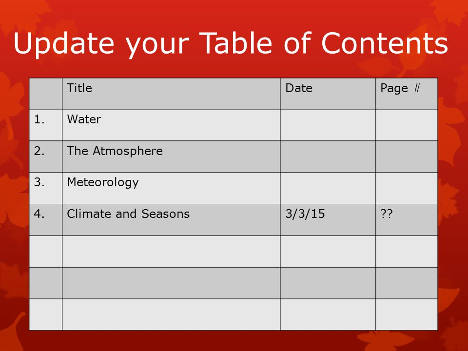Update your Table of Contents TitleDatePage # 1.Water 2.The Atmosphere 3.Meteorology 4.Climate and Seasons3/3/15??