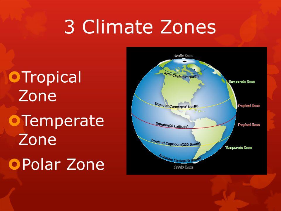 3 Climate Zones  Tropical Zone  Temperate Zone  Polar Zone
