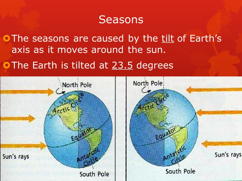 Seasons  The seasons are caused by the tilt of Earth's axis as it moves around the sun.