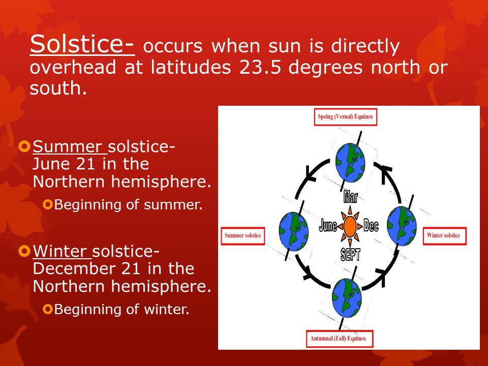  Summer solstice- June 21 in the Northern hemisphere.