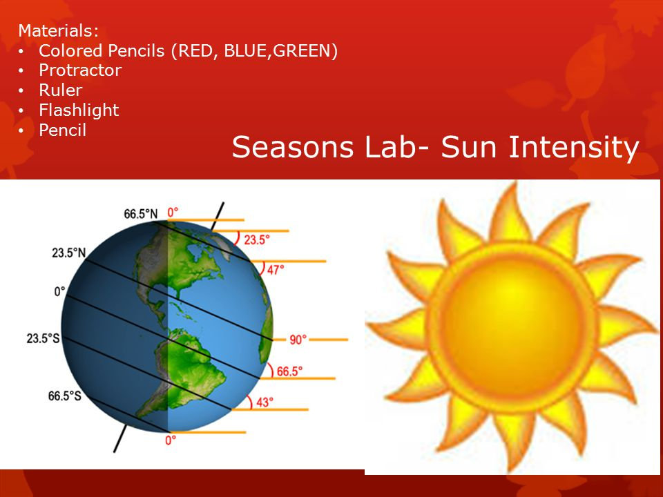 Seasons Lab- Sun Intensity Materials: Colored Pencils (RED, BLUE,GREEN) Protractor Ruler Flashlight Pencil