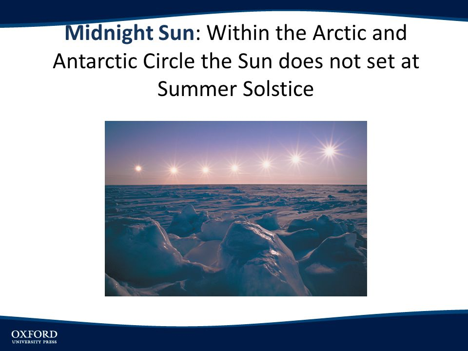 Midnight Sun: Within the Arctic and Antarctic Circle the Sun does not set at Summer Solstice