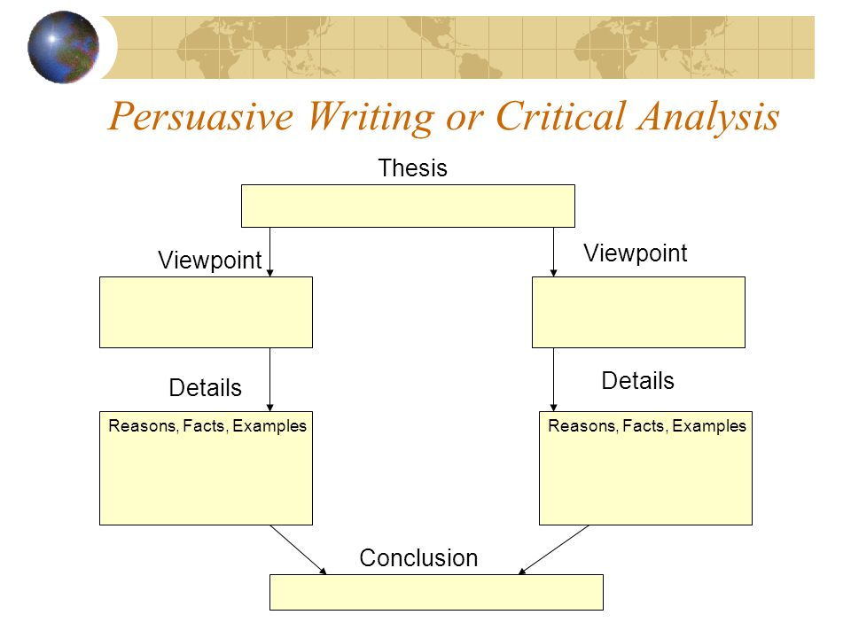 Persuasive Writing or Critical Analysis Thesis Details Viewpoint Details Conclusion Reasons, Facts, Examples
