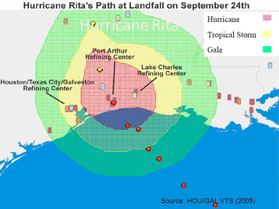 Hurricane Rita Source: HOU/GAL VTS (2005)