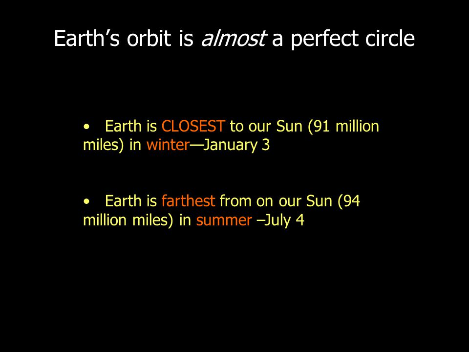 Earth's orbit is almost a perfect circle Earth is CLOSEST to our Sun (91 million miles) in winter—January 3 Earth is farthest from on our Sun (94 million miles) in summer –July 4