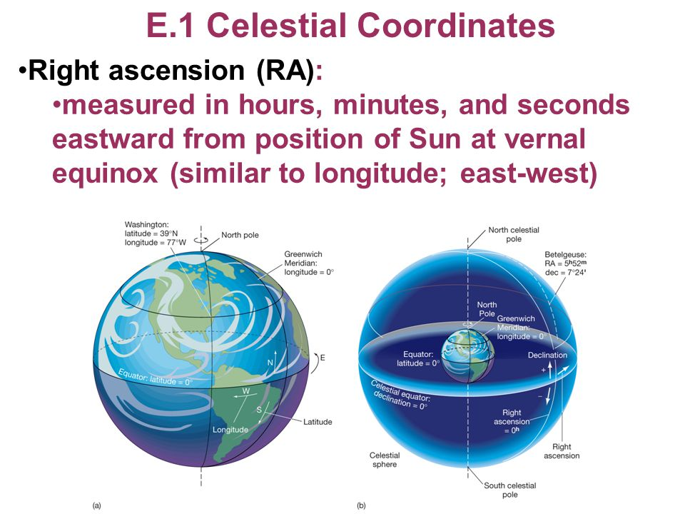 E.1 Celestial Coordinates Right ascension (RA): measured in hours, minutes, and seconds eastward from position of Sun at vernal equinox (similar to lo