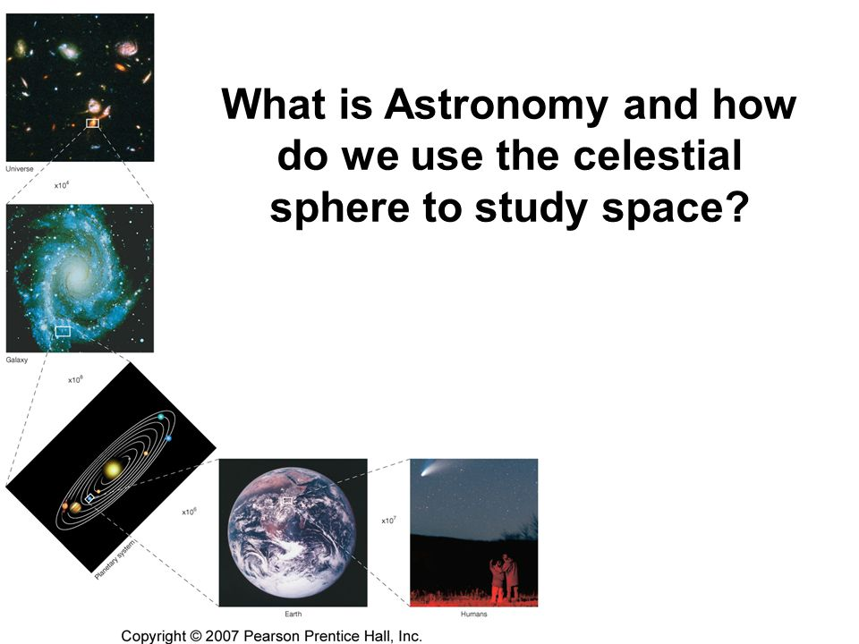 What is Astronomy and how do we use the celestial sphere to study space?