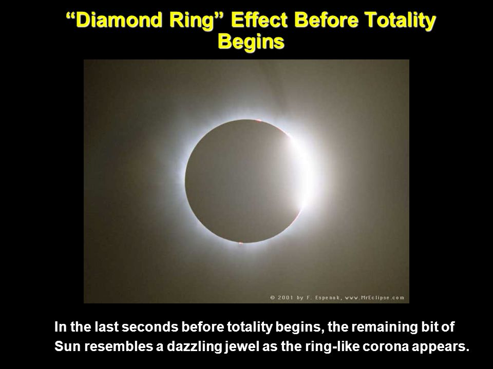 """Diamond Ring"" Effect Before Totality Begins In the last seconds before totality begins, the remaining bit of Sun resembles a dazzling jewel as the ri"