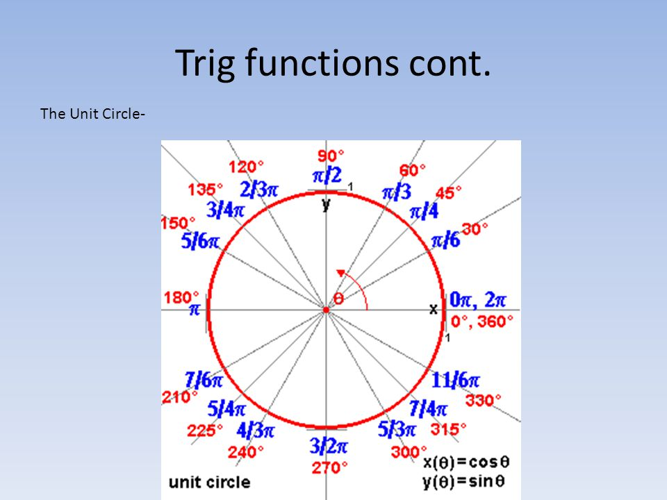 Trig Functions cont.The primary use of trigonometric functions is in the measurement of angles.