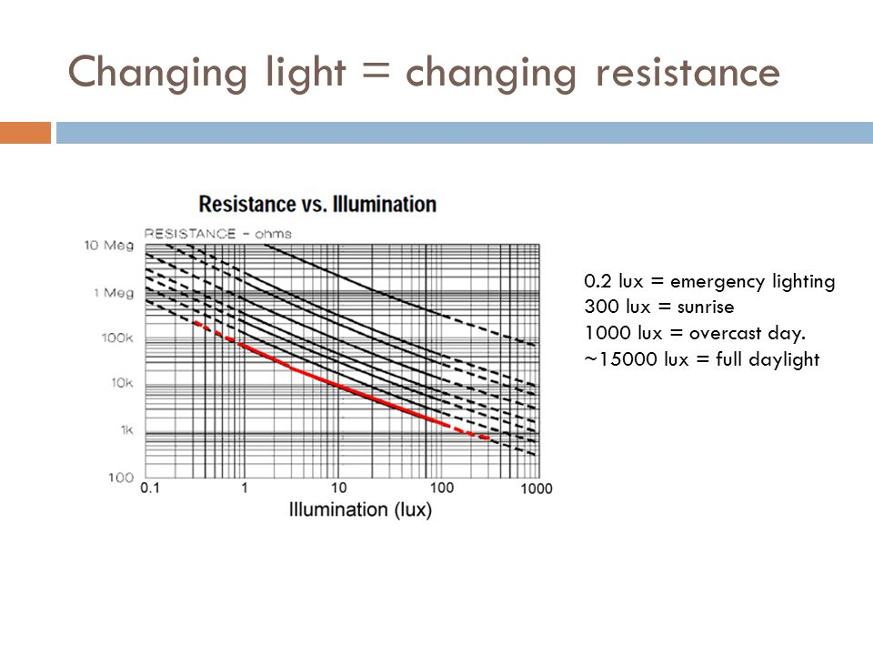 Changing light = changing resistance 0.2 lux = emergency lighting 300 lux = sunrise 1000 lux = overcast day.