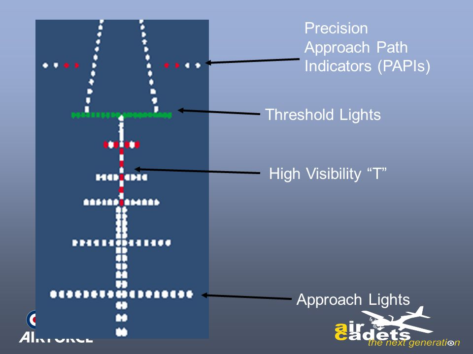 """Precision Approach Path Indicators (PAPIs) Threshold Lights High Visibility """"T"""" Approach Lights"""