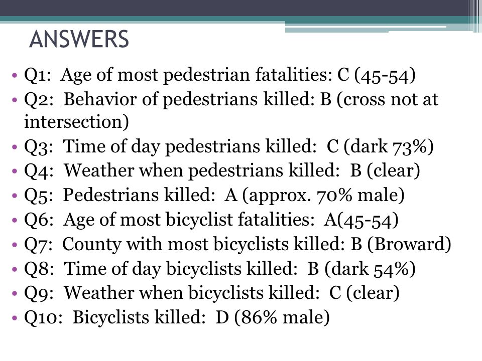 ANSWERS Q1: Age of most pedestrian fatalities: C (45-54) Q2: Behavior of pedestrians killed: B (cross not at intersection) Q3: Time of day pedestrians killed: C (dark 73%) Q4: Weather when pedestrians killed: B (clear) Q5: Pedestrians killed: A (approx.