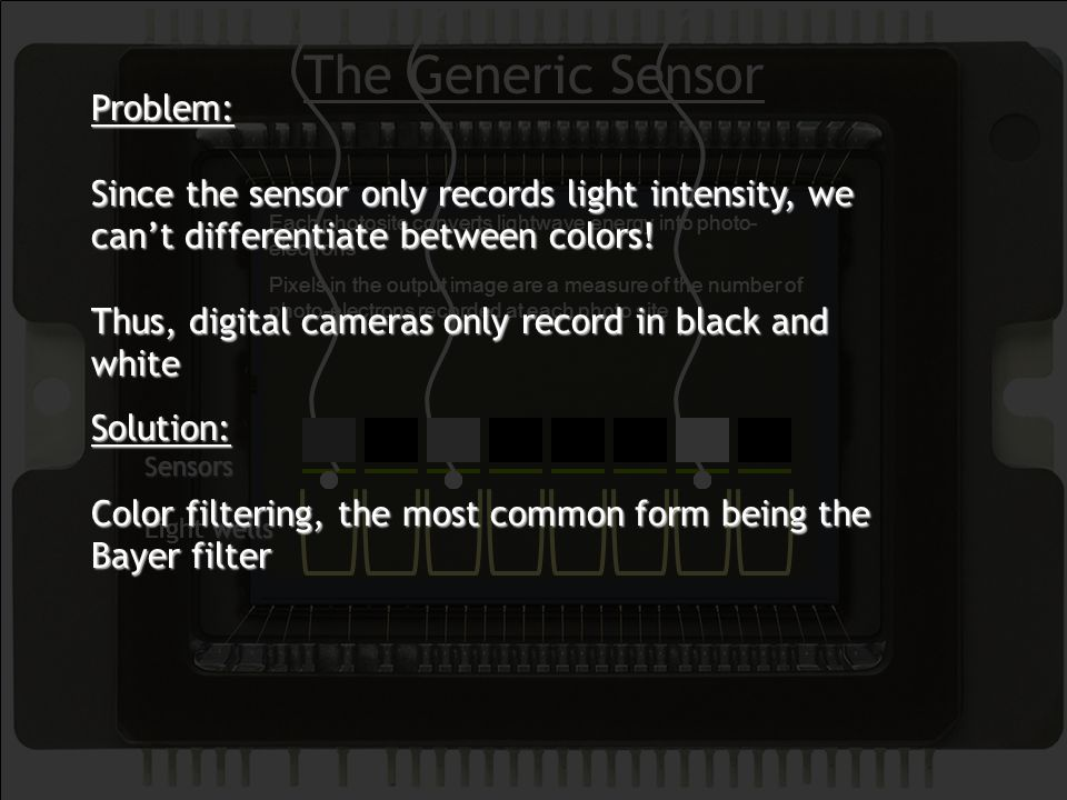 The Generic Sensor Each photosite converts lightwave energy into photo- electrons Pixels in the output image are a measure of the number of photo-elec
