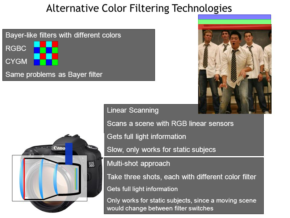 Linear Scanning Scans a scene with RGB linear sensors Gets full light information Slow, only works for static subjecs Alternative Color Filtering Tech