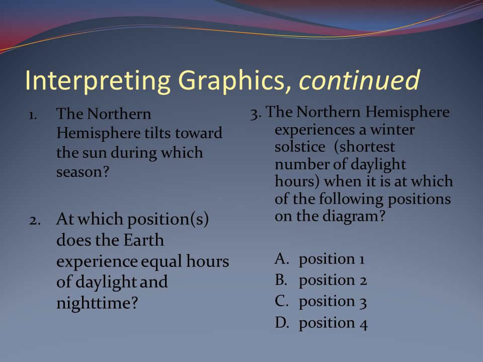 Interpreting Graphics, continued 1.