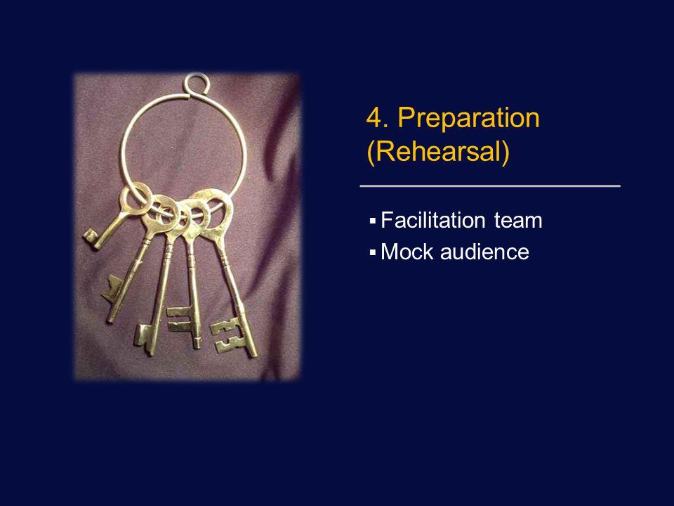4. Preparation (Rehearsal)  Facilitation team  Mock audience
