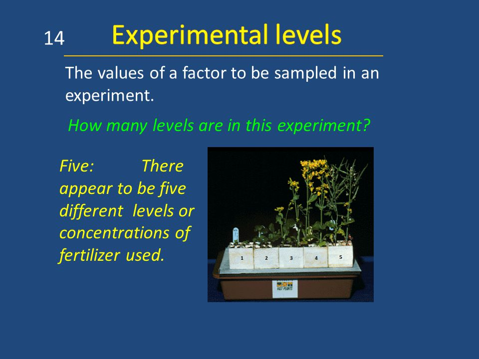 The values of a factor to be sampled in an experiment.