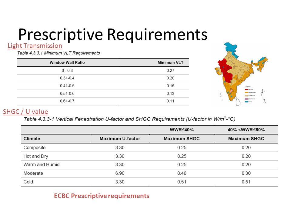 Prescriptive Requirements ECBC Prescriptive requirements Light Transmission SHGC / U value