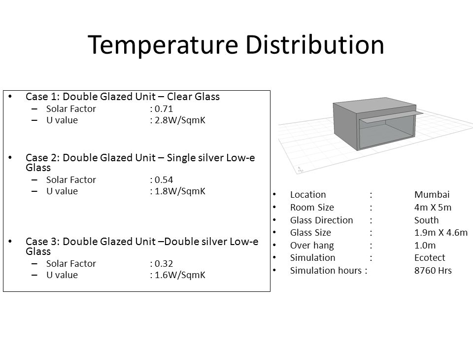 Temperature Distribution Case 1: Double Glazed Unit – Clear Glass – Solar Factor : 0.71 – U value : 2.8W/SqmK Case 2: Double Glazed Unit – Single silver Low-e Glass – Solar Factor : 0.54 – U value : 1.8W/SqmK Case 3: Double Glazed Unit –Double silver Low-e Glass – Solar Factor : 0.32 – U value : 1.6W/SqmK Location :Mumbai Room Size :4m X 5m Glass Direction :South Glass Size :1.9m X 4.6m Over hang :1.0m Simulation :Ecotect Simulation hours :8760 Hrs