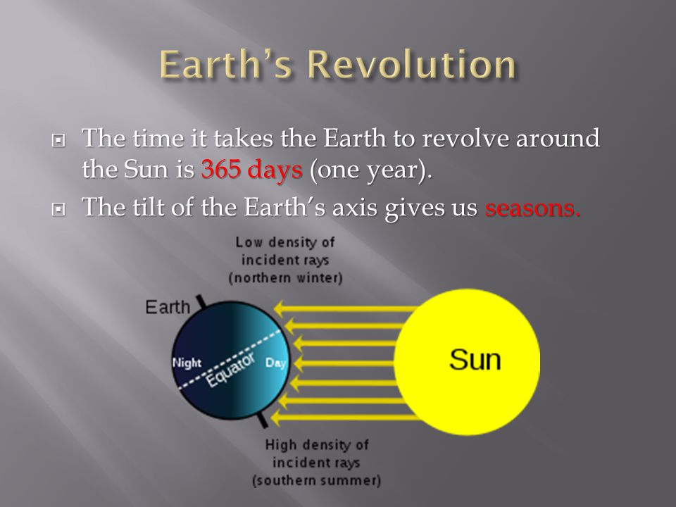  The time it takes the Earth to revolve around the Sun is 365 days (one year).