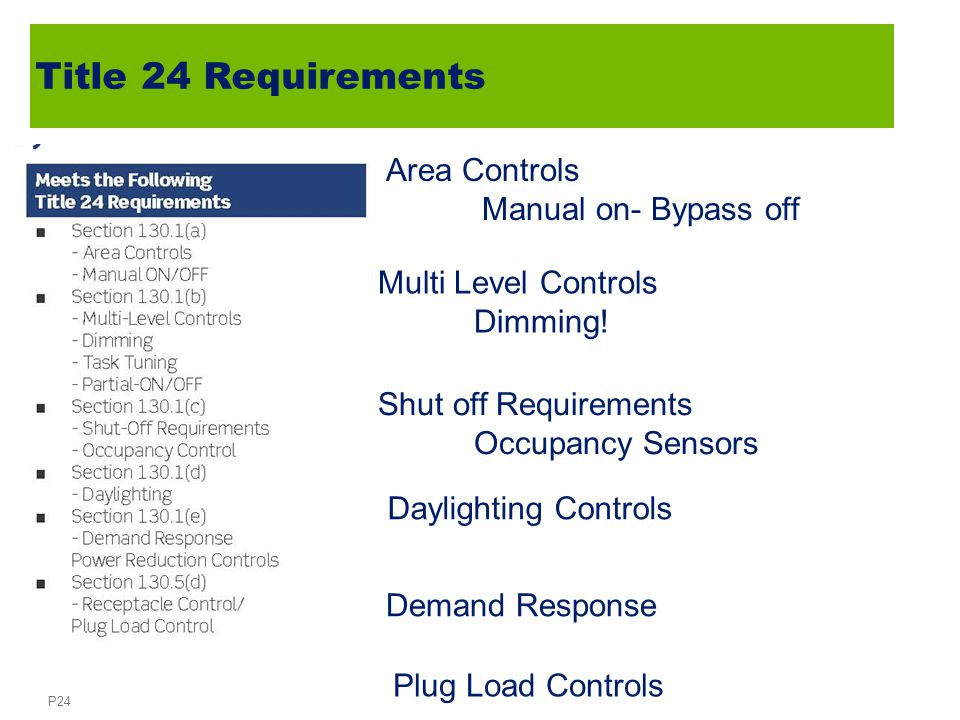 P24 Area Controls Manual on- Bypass off Multi Level Controls Dimming.