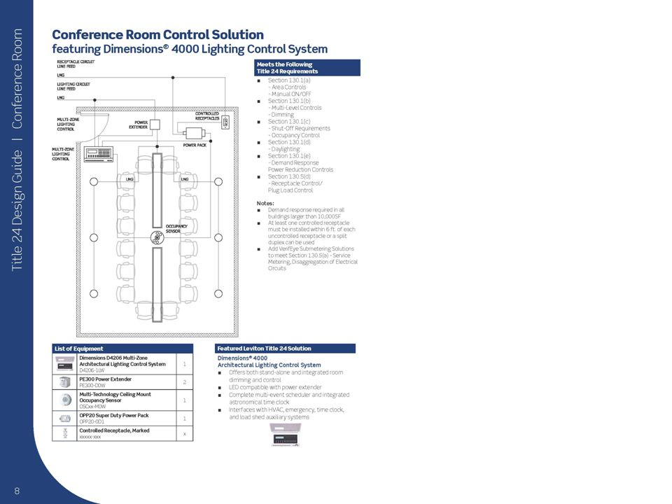 Stunning Leviton Lighting Controls Manual Ideas - Schematic ...