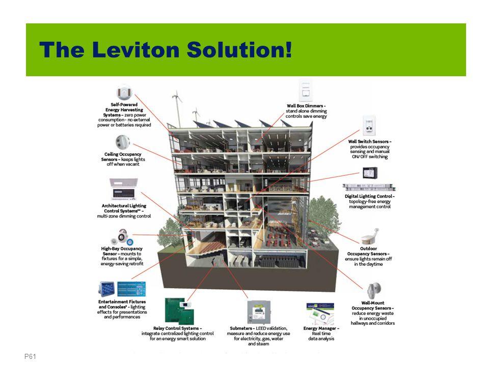 P61 The Leviton Solution!