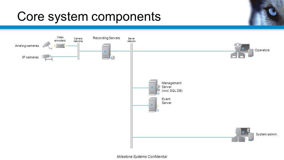 Core system components Analog cameras IP cameras Recording Servers Management Server (incl. SQL DB) Operators Video encoders Camera networks Server ne