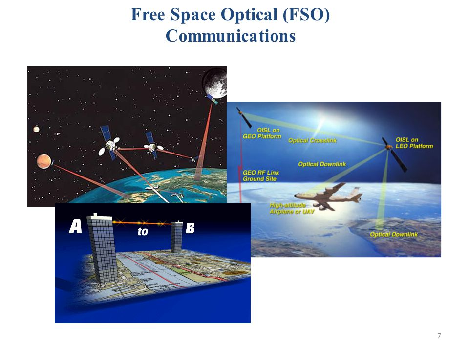 18  Absorption  Diffraction  Rayleigh scattering (atmospheric gases molecules)  Mie scattering (aerosol particles)  Atmospheric (refractive) turbulence:  Scintillation  Beam wander Channel Effects