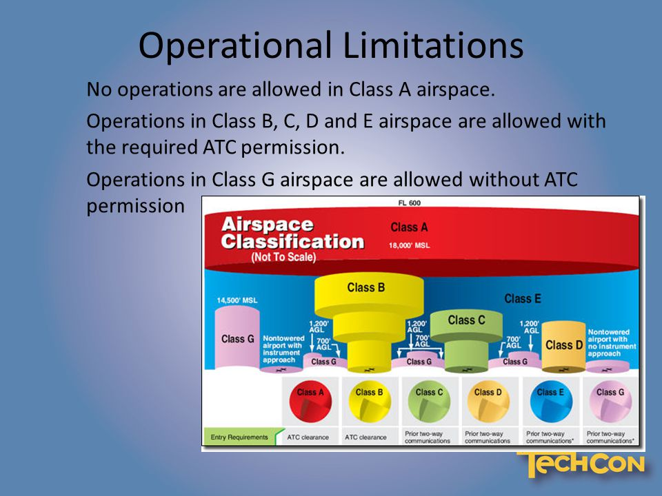Operational Limitations No operations are allowed in Class A airspace.