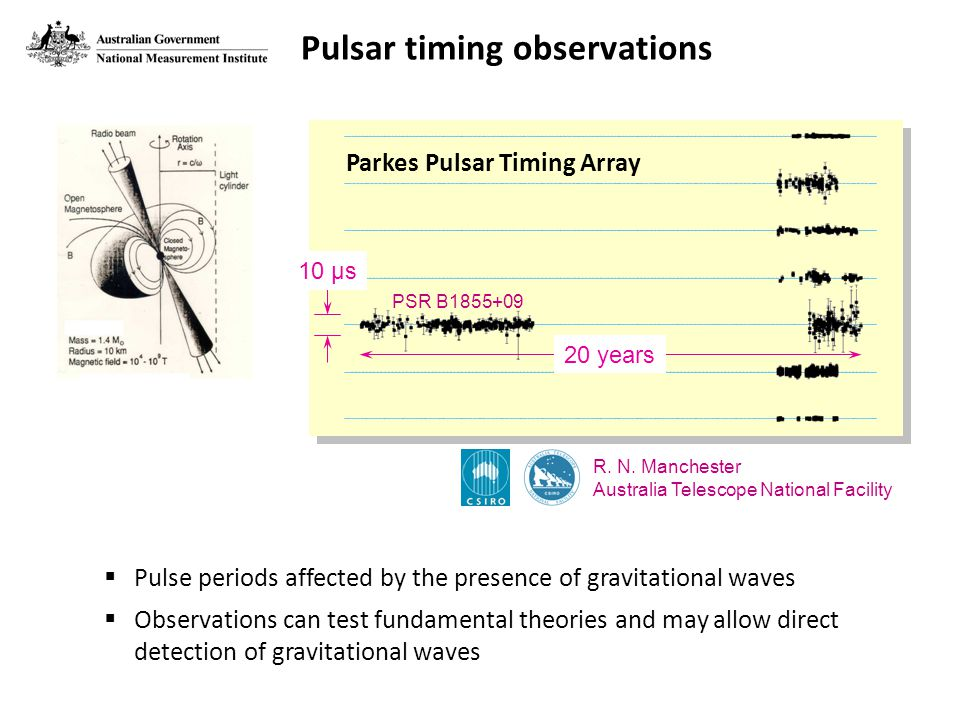 10 µs 20 years R. N. Manchester Australia Telescope National Facility Pulsar timing observations  Pulse periods affected by the presence of gravitati