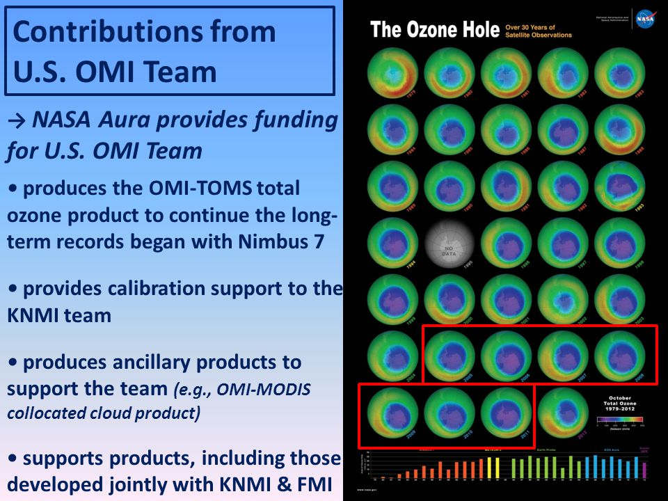 → NASA Aura provides funding for U.S. OMI Team produces the OMI-TOMS total ozone product to continue the long- term records began with Nimbus 7 provid