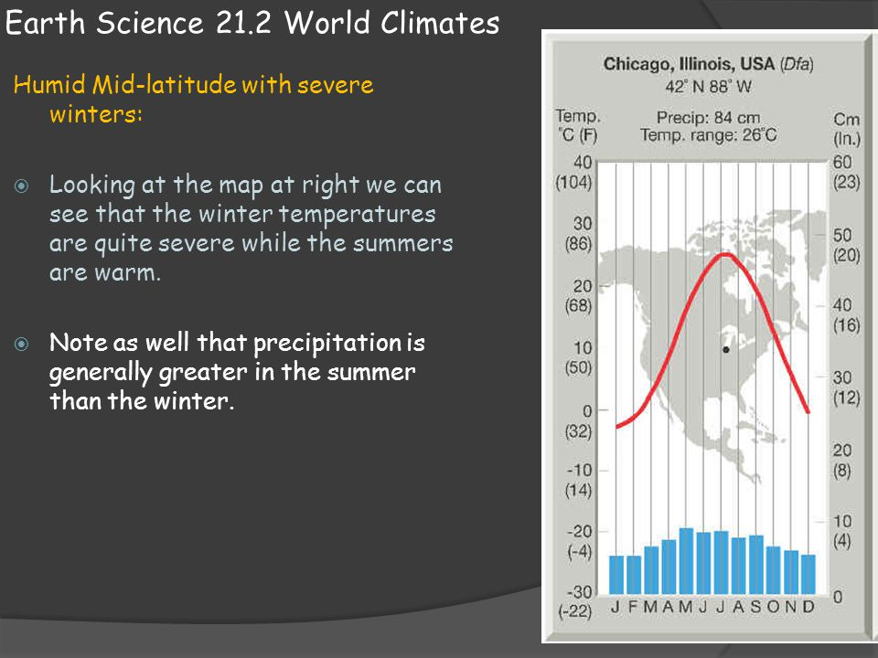 Earth Science 21.2 World Climates Humid Mid-latitude with severe winters:  Looking at the map at right we can see that the winter temperatures are qu