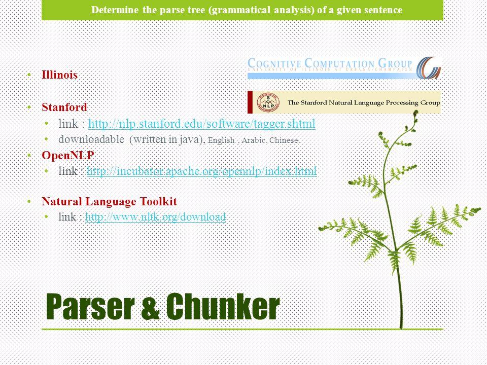 Parser & Chunker Illinois Stanford link : http://nlp.stanford.edu/software/tagger.shtmlhttp://nlp.stanford.edu/software/tagger.shtml downloadable (wri